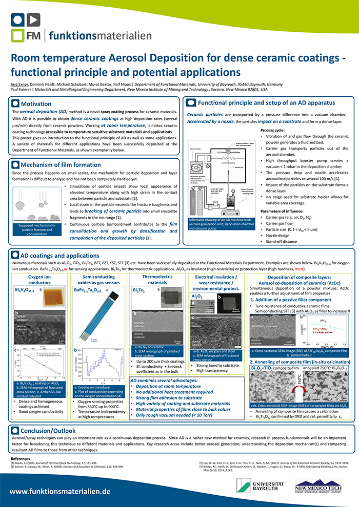 Image of Research Poster, click to access PDF